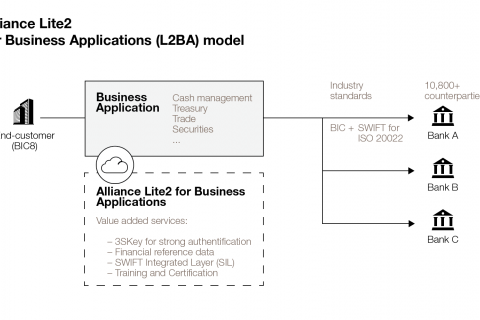 Alliance Lite2 for Business Applications model